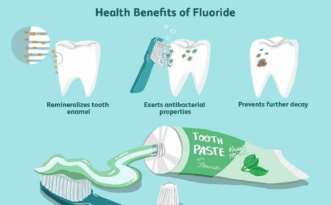 نقش فلوراید در سلامت دندانی
